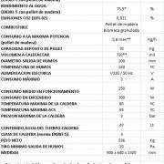 DATOS-TECNICOS-BIOHYDRA-MAXI28Kw