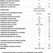 DATOS-TECNICOS-BIOHYDRA1