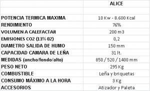DATOS-TECNICOS-ALICE