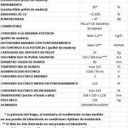 datos-tecnicos-notabene90